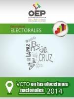 elecciones_nacionales_2014